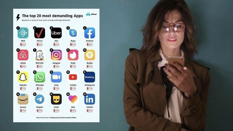 ये 20 ऐप्स हैं आपके फोन के दुश्मन, बैटरी खत्म कर रहे हैं फोन को धीमा